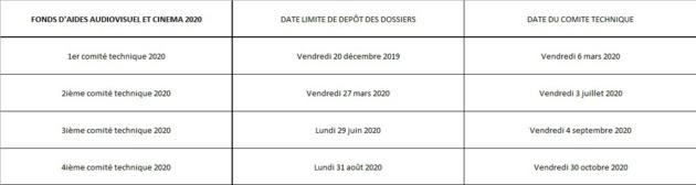 Comités Cinéma et Audiovisuel - 2020