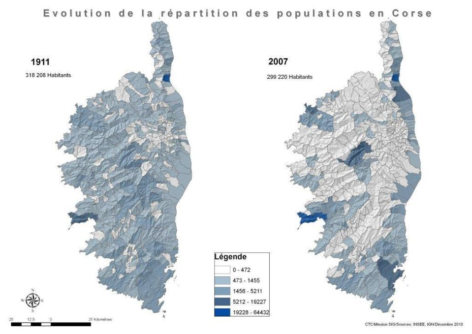Evolution de la répartition des populations en Corse