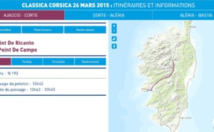 L'application cartographique de la Classica Corsica