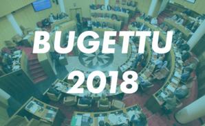 Budget 2018 : Le premier budget primitif de la Collectivité de Corse adopté par l'Assemblée de Corse