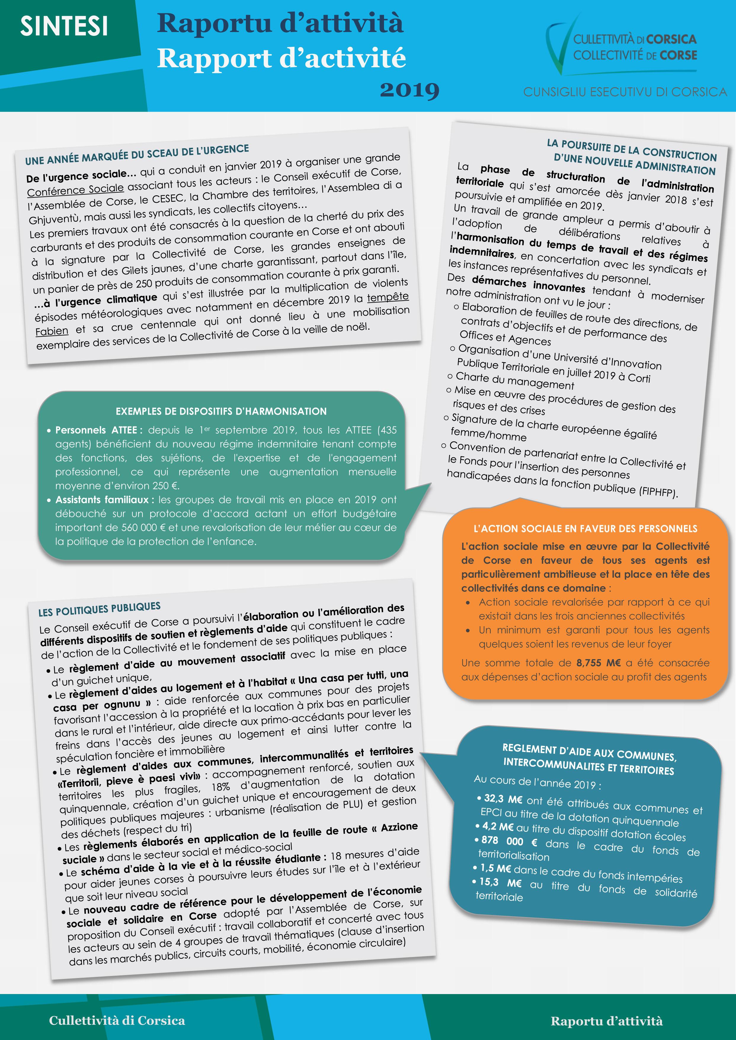 Raportu d'attività 2019 di a Cullettività di Corsica